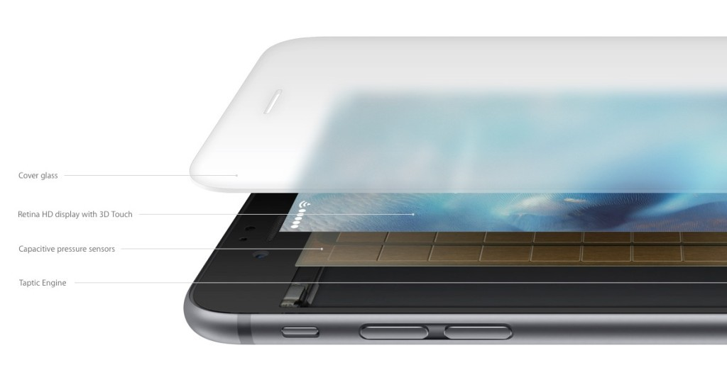 display iphone 6s touch 3D